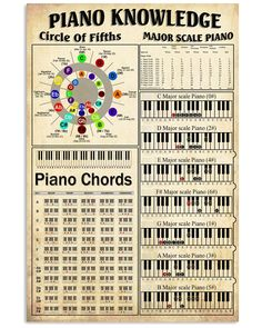 Piano Knowledge shirts, apparel, posters are available at Eroltop. Piano Lessons, Music Lessons, Circle Of Fifths, Music Writing, Kalimba, Music Store, Piano Sheet Music, Music Theory, Useful Life Hacks