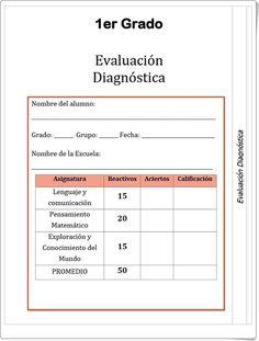 """""""Evaluación inicial diagnóstica de 1º Nivel de Educación Primaria"""" Line Chart, Primary Education, Teaching Resources, Degree Of A Polynomial, Initials"""