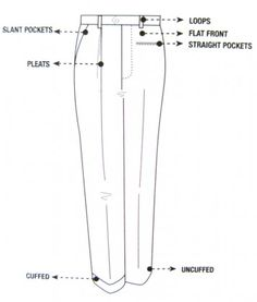 Anatomy of the Trousers - from His Style Diary