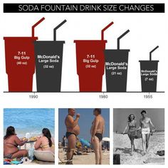 Soda Pop & Obesity over the years - #health #Obesity #fitspiration