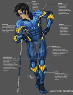My costume entry for you guys voted for him, so here he is Nightwing. I wanted to brighten up his suit as well make him capable of competing with super powered individuals. My inspiration for the s...