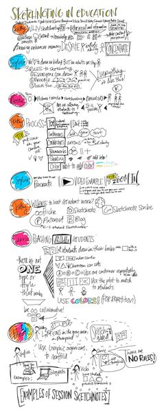 Sketchnoting - Teach students HOW to take notes! One method getting a lot of attention recently is Sketchnoting or Visual Notes. Teachers can direct students to this resource as one way to take notes.