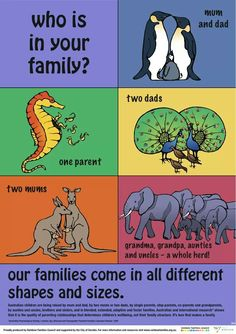 Families come on all different shapes and sizes - Rainbow Families Council in Victoria, Australia. Step Parenting, Single Parenting, Rainbow Family, Family Structure, English Reading, Learning English, Make A Family, Taste The Rainbow, Feeling Sad