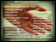 Fibro vs. RA hand pain
