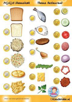 Prijslijst themahoek, ook de etenswaren van de lijst verschijnen nog op de site,  thema restaurant, juf Petra van kleuteridee.nl, Restaurant role play,  free printable