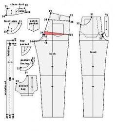 mønster udarbejdelse for jeans: