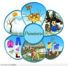 Stylowi.pl - Odkrywaj, kolekcjonuj, kupuj Preschool Activities, Activities For Kids, Weather For Kids, Teaching Weather, Birthday Charts, Teacher Supplies, Butterfly Art, School Lessons, Home Schooling
