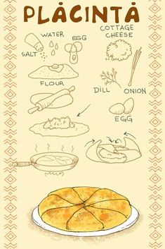Cottage Cheese Eggs, Romania Food, Comidas Fitness, World Thinking Day, Russian Recipes, Romanian Recipes, Moldova, Vintage Recipes, International Recipes