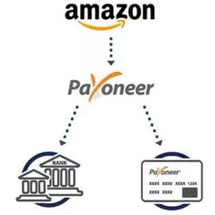 Yes you read it right, its a great news for payoneer users and if you are not a Payoneer card Holder than Just Order your Free Payoneer Master Card Now. They recently announce their new collaboration with Amazon. So if - See more at: http://www.websteach.com/category/make-online-money/#sthash.LLtSgRWj.dpuf