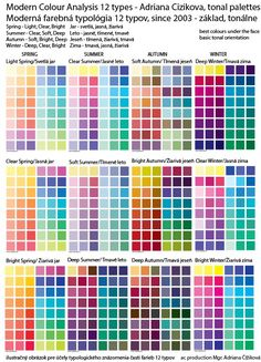 Modern Colour Analysis 12 seasson - my system since 2003. Picture shows typical tonal colours recomended near the face, used under the chin. Now I use individual Smart Colour Analysis System with 22 colour groups.