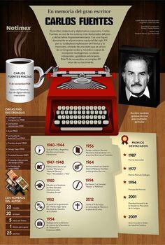 Carlos Fuentes Descubra Lendas da Literatura no E-Book Gratuito em http://mundodelivros.com/e-book-25-escritores-que-mudaram-a-historia-da-literatura/