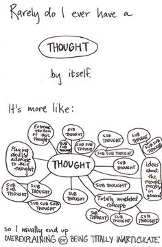 Ha!  This is actually what it's like inside my head!  And why I am a complete fail at telling a good story :p