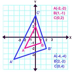 Worksheet Dilations Worksheet 8th Grade geometry worksheets and on pinterest dilations