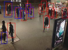 Fast Opencv people pedestrian detection Tutorial Opencv people detection at 13 FPS by CascadeClassifier