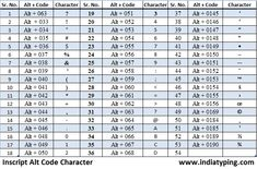 ms word shortcut keys pdf in hindi