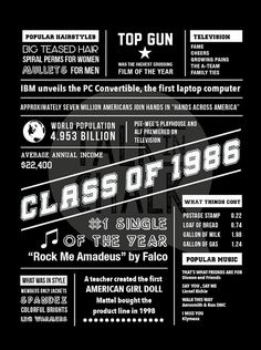 Class of 1986 30 Year Reunion DIGITAL Poster High by TalkInChalk
