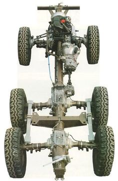 6x6 Truck, Rc Trucks, Custom Trucks, Cool Trucks, Custom Cars, Offroad, Electric Car Conversion, Karts, Steyr