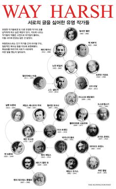 서로의 글을 싫어한 유명 작가들