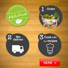 Meal Planning, Grocery shopping made easy