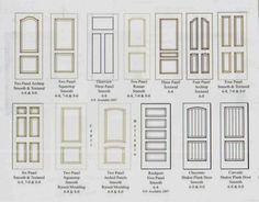 Donna's Blog: Interior door styles