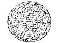 kero numerology pdf in hindi