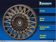 le pneu Michelin Tweel - Passion Autos Prestiges Anciennes.