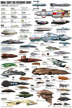 Star Trek Universe Federation & Alien Shuttlecraft & Very Small Ship comparison chart