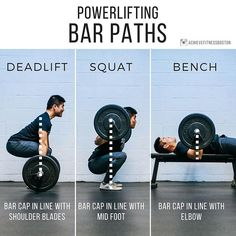 THE MOST IMPORTANT CONSIDERATIONS IN THE SQUAT, BENCH, AND DEADLIFT! - When it comes to powerlifting, there are so many different cues and techniques that all have their places and their benefits. But one thing that is consistent is the importance of the bar path. - If the goal of these three lifts is to continue adding weight and getting stronger, an optimal bar path will help you get there. Here's what we're looking for