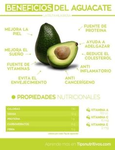 21 Trucos para cuando estás tratando de comer más saludable Ground Beef, Avocado, Fruit, Nutrition, Food, Ground Meat, Lawyer, Eten, Hoods