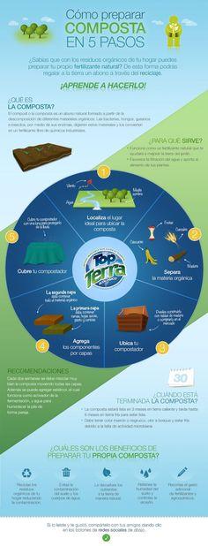 Como preparar composta casera en 5 pasos http://tierrafertil.com.mx/como-preparar-composta-casera-en-5-pasos/