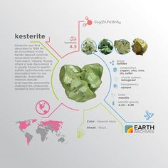 Kesterite was first described in 1958 for an occurrence in the Kester deposit in Yana basin, Yakutia, Russia, where it was discovered. #science #nature #geology #minerals #rocks #infographic #earth #kesterite #russia