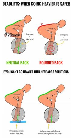You Can Enjoy mens fitness With These Helpful Tips Weight Training Workouts, Fun Workouts, Workout Tips, Glute Workouts, Training Exercises, Workout Routines, Training Motivation, Fitness Motivation, Powerlifting Motivation