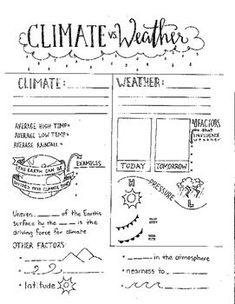 Reading a Weather Map | teacher stuff :) | Pinterest | Weather ...