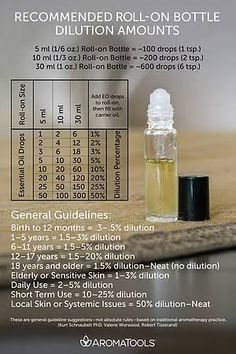 Learn how to order doTERRA essential oils and become a wholesale customer. Get therapeutic grade essential oils at wholesale price! Essential Oil Perfume, Doterra Essential Oils, Essential Oil Diffuser, Essential Oil Blends, Essential Oil Dilution Chart, Diluting Essential Oils, Essential Oil Roller Bottles, Essential Oils For Cramps, Frankincense Essential Oil Uses