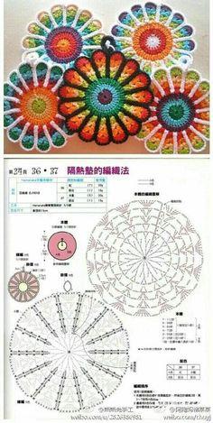 Crochet Coaster Pattern, Crochet Mandala Pattern, Crochet Circles, Granny Square Crochet Pattern, Crochet Flower Patterns, Crochet Diagram, Crochet Stitches Patterns, Crochet Chart, Crochet Squares