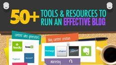 50 recursos y herramientas importantes para bloggers (infografía)
