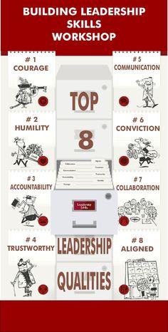 Building Leadership Skills