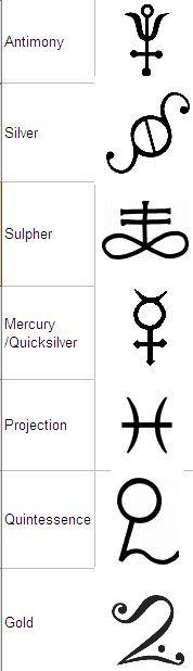 alchemy tattoo - Google Search