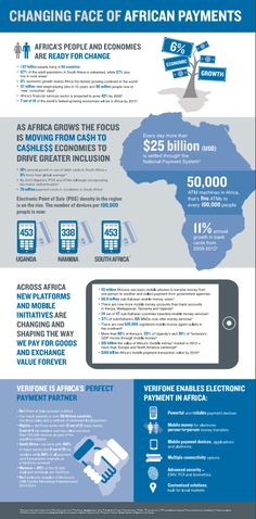 Changing Face of African Payments {Paycorp.co.za}