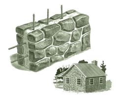 stone, brick or other masonry materials