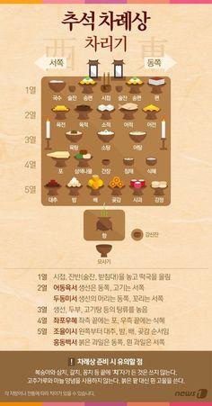 사실 앞에 겸손한 민영 종합 뉴스통신사 뉴스1 Creative Poster Design, Korean Traditional, Korean Language, Korean Food, Drawing Tips, Better Life, Good To Know, Thing 1, Helpful Hints