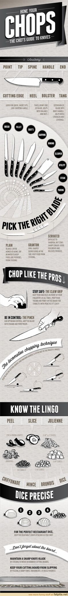 Perfect guide for knives and how to use them