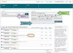 How to discover content from open access journals in Scopus