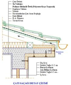 Dwg Adı : Çatı saçağı detay çizimi  İndirme Linki : http://www.dwgindir.com/puanli/puanli-2-boyutlu-dwgler/puanli-detaylar/cati-sacagi-detay-cizimi.html