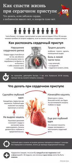 Как спасти жизнь при сердечном приступе.  #инфографика