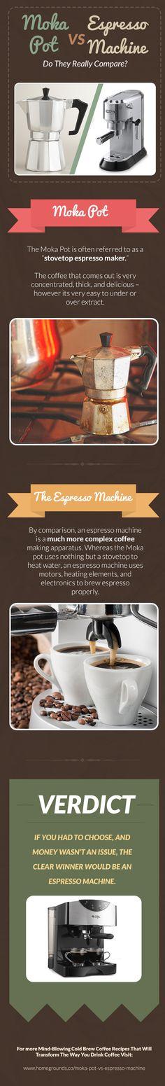 Moka Pot vs Espresso Machine - Do They Really Compare? Find out...