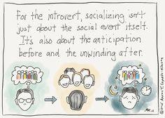 The Scope of Socializing. Introvert Cartoon from http://infjoe.wordpress.com.