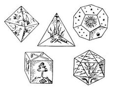 Five Platonic solids shown in KEPLER's Harmonice Mundi