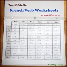 17 pages of free printable french verb worksheets to learn the present tense of common verbs. 2 blank printables included that can be printed as many times as needed for adding verbs of your choice. Put pages in duo tang and your child can make their French Lessons For Beginners, Free French Lessons, Learn French Beginner, French Language Lessons, French Language Learning, Learning Spanish, Learn French For Free, Spanish Lessons, Spanish Language