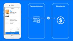 How Buyable Pins transactions work. Note that Pinterest isn't involved in the actual payment process. (Diagram via Pinterest Engineering)